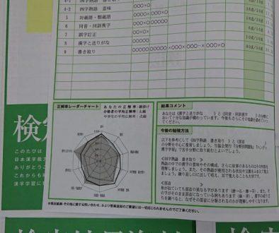 漢字検定の結果が届きました